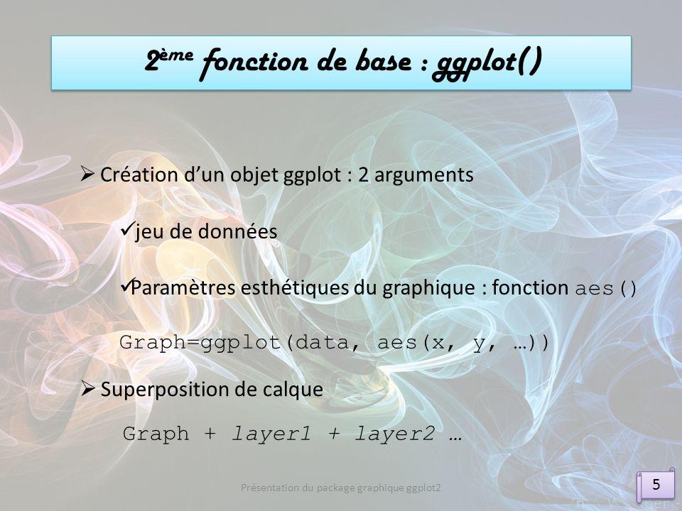 2 ème fonction de base : ggplot() 5 5 Présentation du package graphique ggplot2 Création dun objet ggplot : 2 arguments jeu de données Paramètres esth