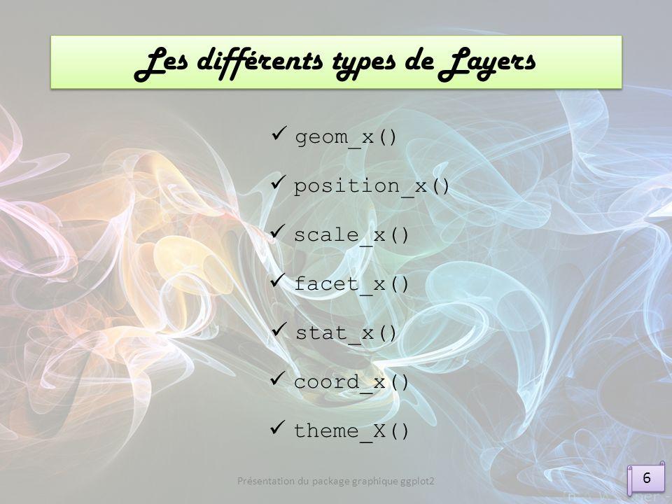 Les différents types de Layers 6 6 Présentation du package graphique ggplot2 geom_x() scale_x() facet_x() stat_x() coord_x() theme_X() position_x()