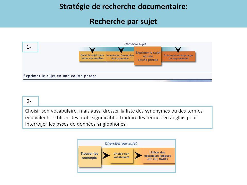 Stratégie de recherche documentaire: Recherche par sujet 1- Choisir son vocabulaire, mais aussi dresser la liste des synonymes ou des termes équivalents.