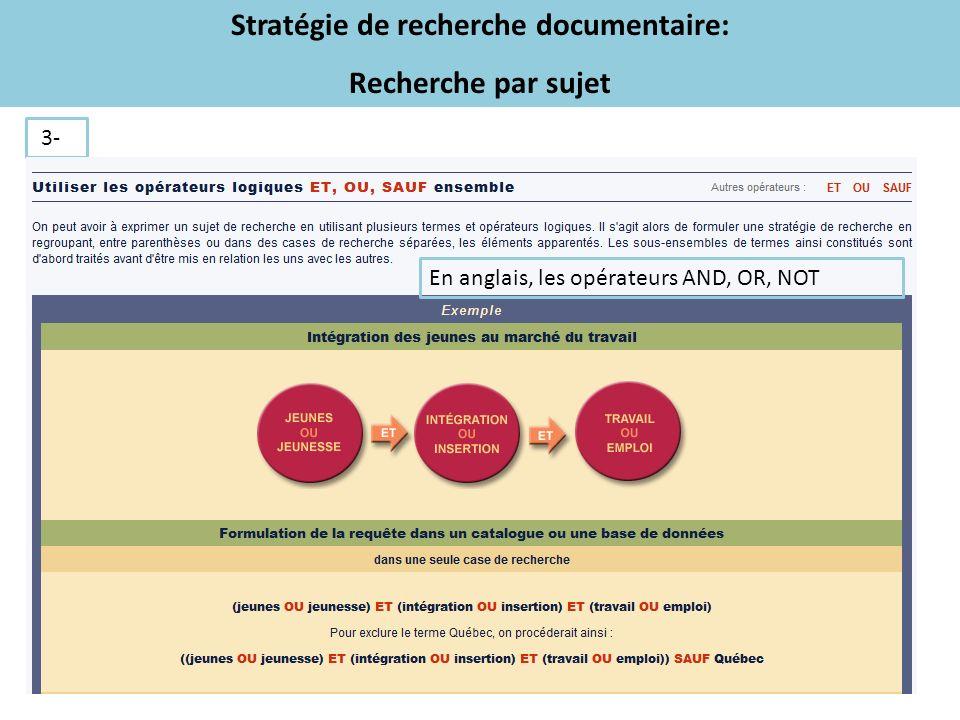 Stratégie de recherche documentaire: Recherche par sujet 3- En anglais, les opérateurs AND, OR, NOT