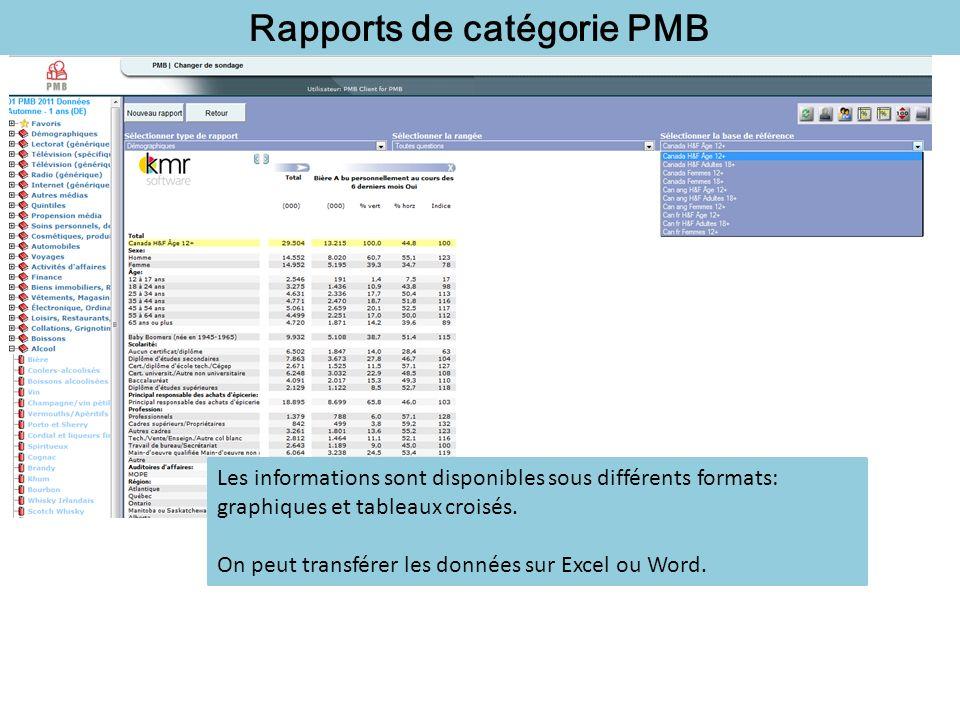 Rapports de catégorie PMB Les informations sont disponibles sous différents formats: graphiques et tableaux croisés. On peut transférer les données su