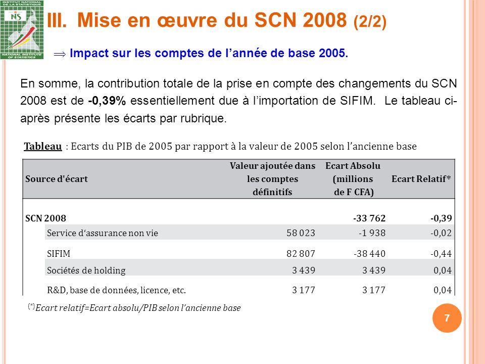 III. 7 En somme, la contribution totale de la prise en compte des changements du SCN 2008 est de -0,39% essentiellement due à limportation de SIFIM. L