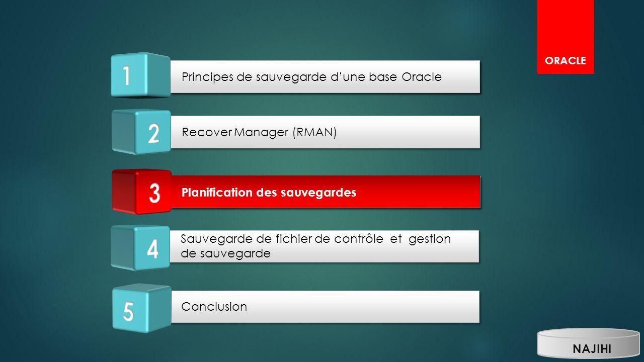 ORACLE Sauvegarde de fichier de contrôle et gestion de sauvegarde Conclusion Principes de sauvegarde dune base Oracle Recover Manager (RMAN) Principes