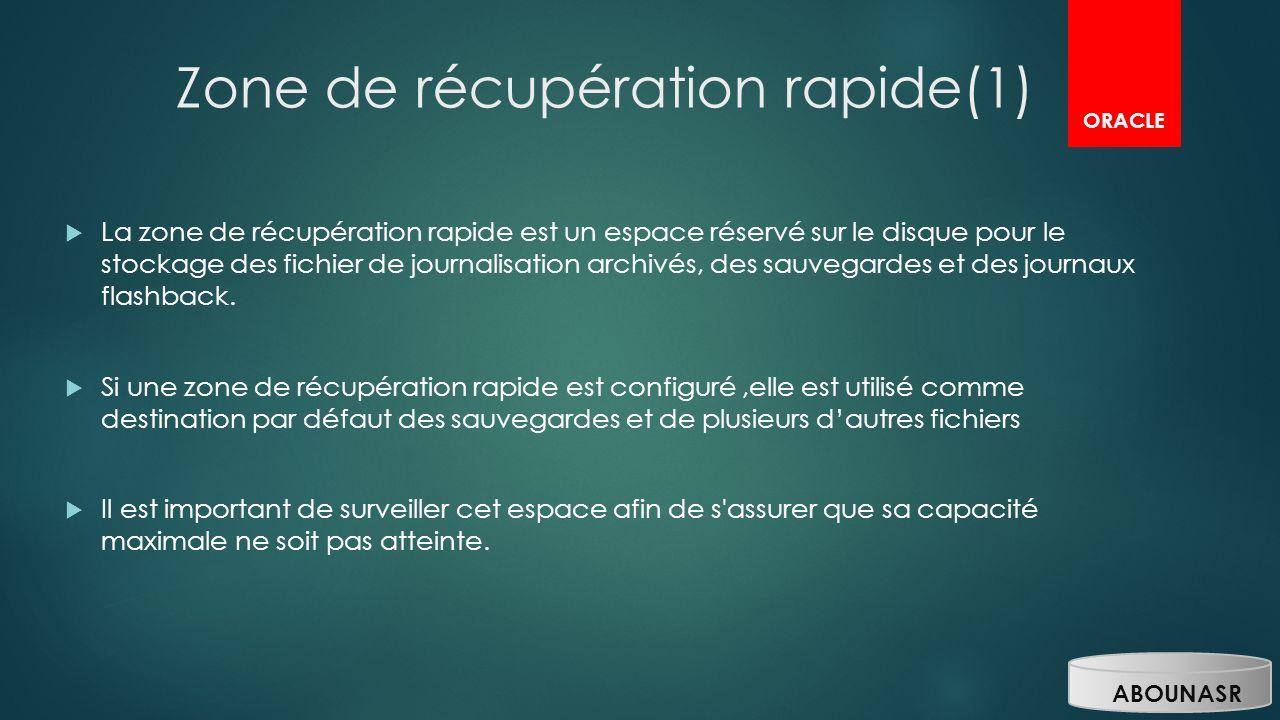 Zone de récupération rapide(1) La zone de récupération rapide est un espace réservé sur le disque pour le stockage des fichier de journalisation archi