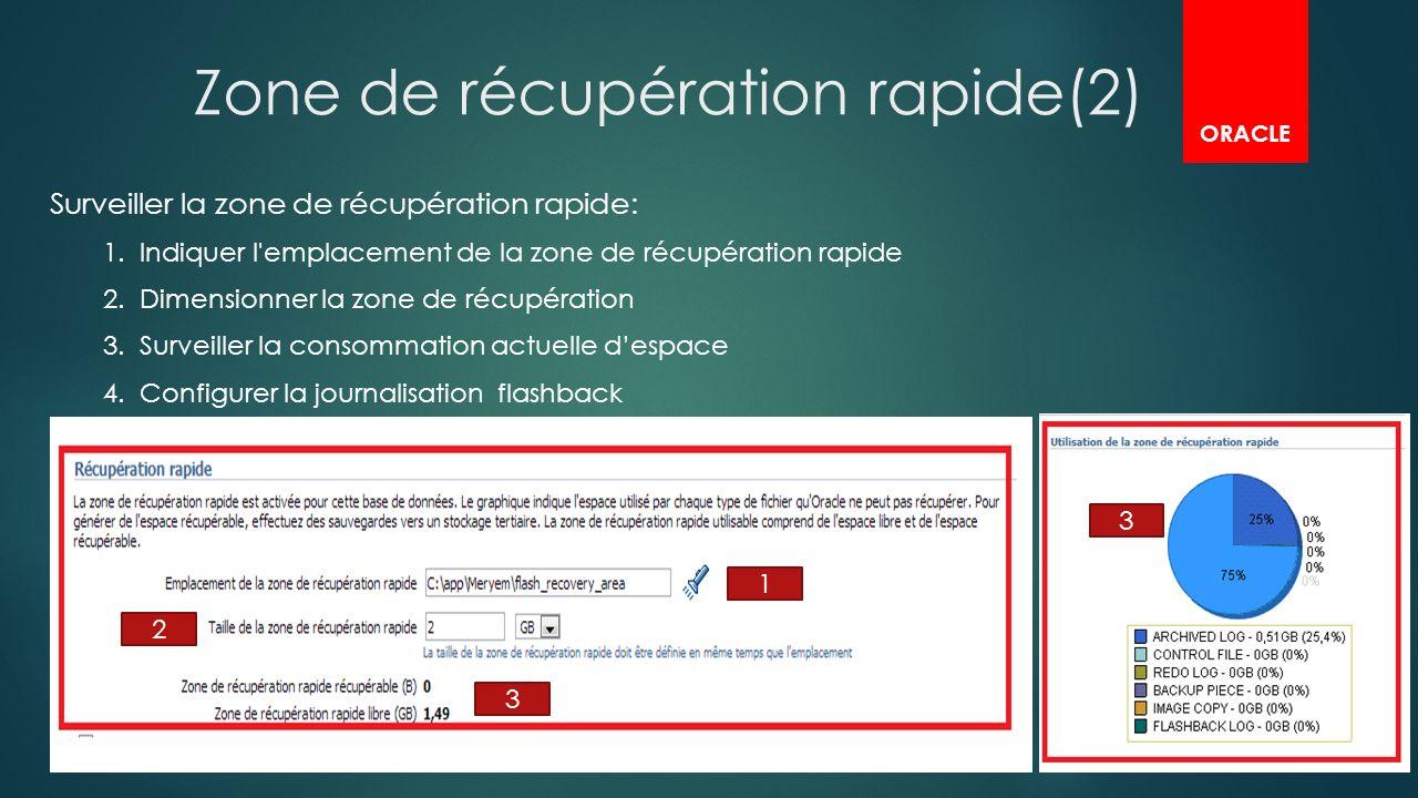 Zone de récupération rapide(2) Surveiller la zone de récupération rapide: 1. Indiquer l'emplacement de la zone de récupération rapide 2. Dimensionner