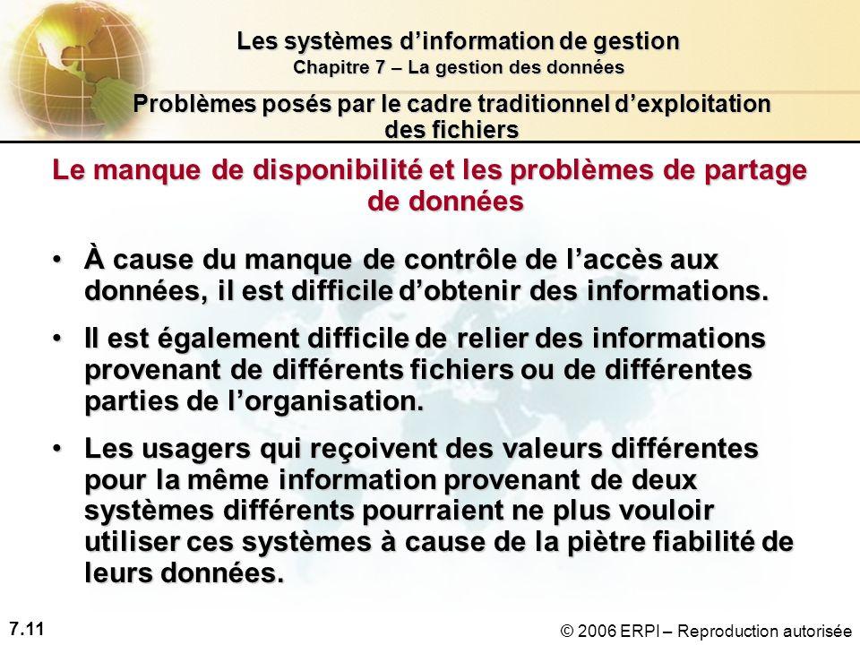 7.11 Les systèmes dinformation de gestion Chapitre 7 – La gestion des données © 2006 ERPI – Reproduction autorisée Problèmes posés par le cadre traditionnel dexploitation des fichiers Le manque de disponibilité et les problèmes de partage de données À cause du manque de contrôle de laccès aux données, il est difficile dobtenir des informations.À cause du manque de contrôle de laccès aux données, il est difficile dobtenir des informations.