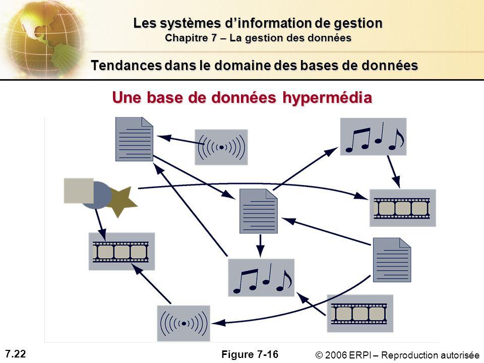 7.22 Les systèmes dinformation de gestion Chapitre 7 – La gestion des données © 2006 ERPI – Reproduction autorisée Tendances dans le domaine des bases de données Une base de données hypermédia Figure 7-16