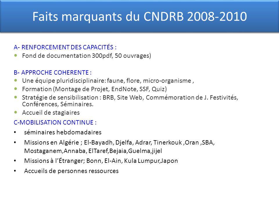 Faits marquants du CNDRB 2008-2010 A- RENFORCEMENT DES CAPACITÉS : Fond de documentation 300pdf, 50 ouvrages) B- APPROCHE COHERENTE : Une équipe pluri