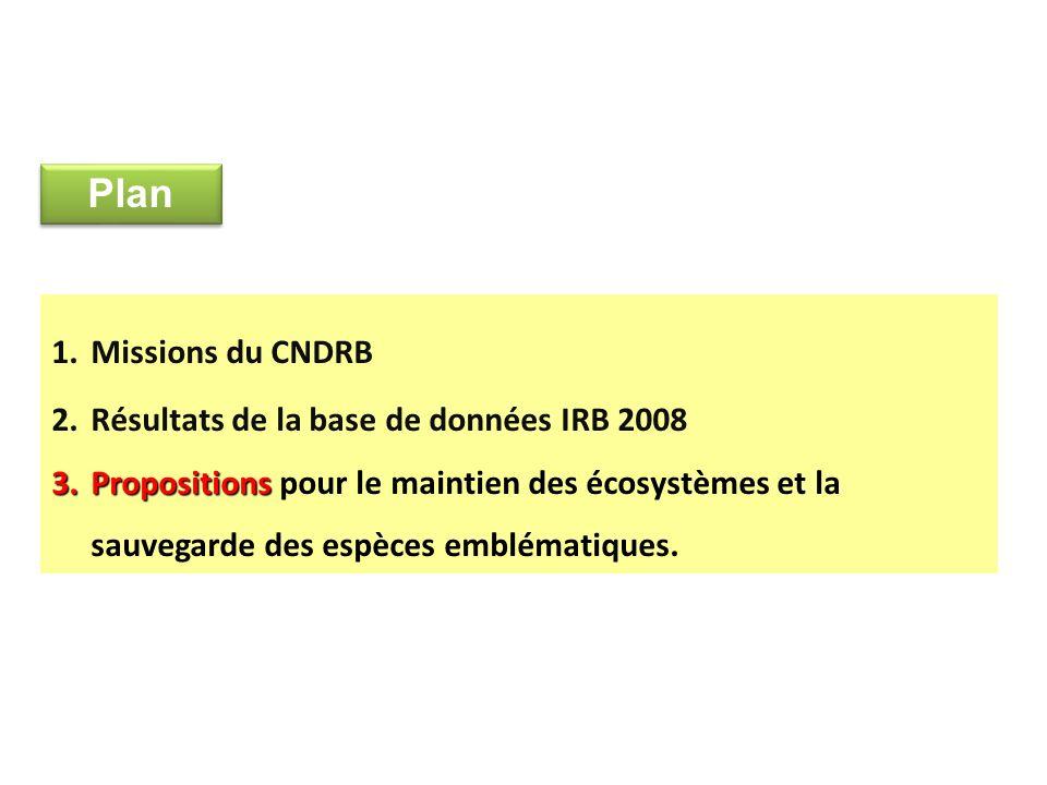 1.Missions du CNDRB 2.Résultats de la base de données IRB 2008 3.Propositions 3.Propositions pour le maintien des écosystèmes et la sauvegarde des esp