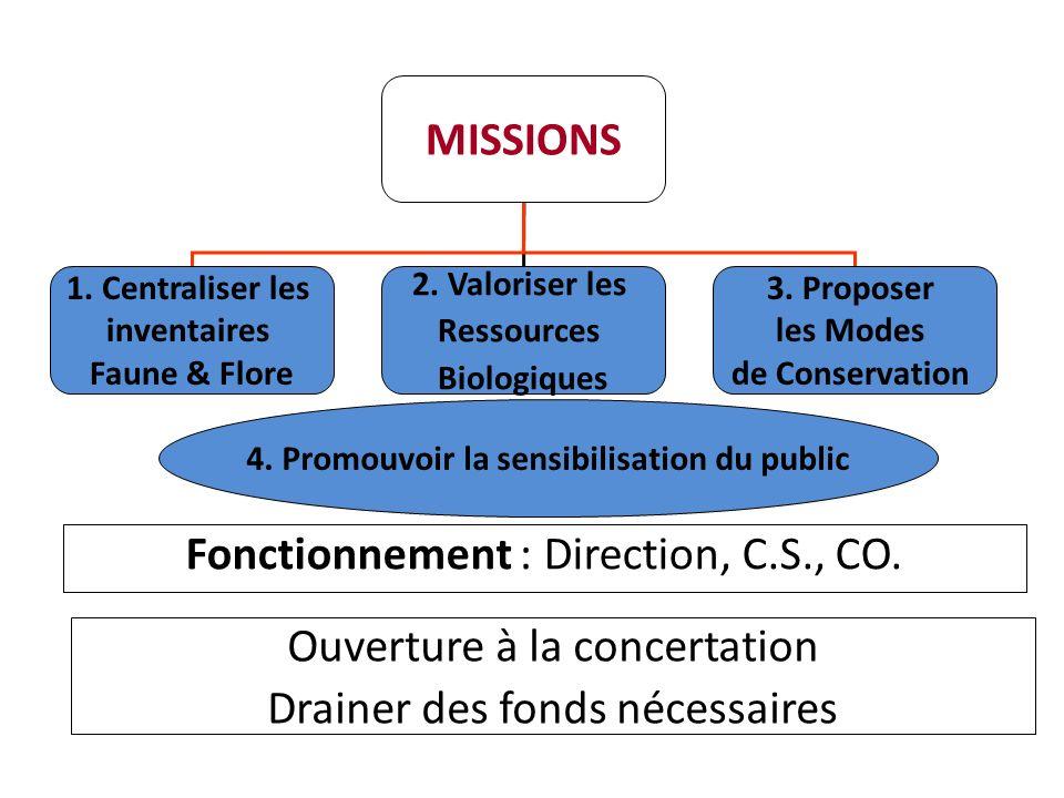 4. Promouvoir la sensibilisation du public MISSIONS 1. Centraliser les inventaires Faune & Flore 2. Valoriser les Ressources Biologiques 3. Proposer l