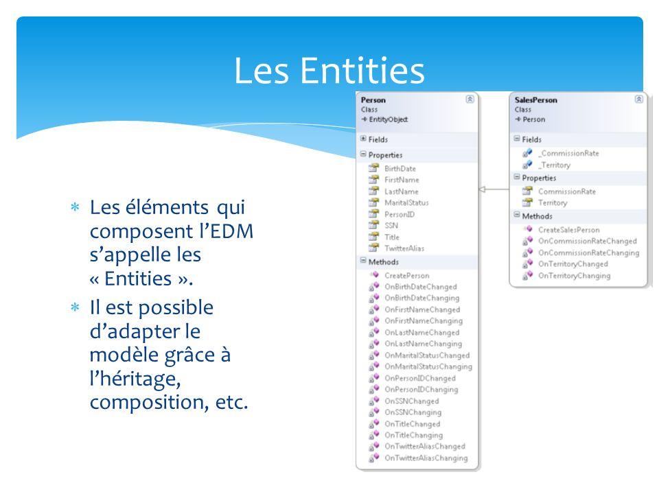 Les éléments qui composent lEDM sappelle les « Entities ». Il est possible dadapter le modèle grâce à lhéritage, composition, etc. Les Entities