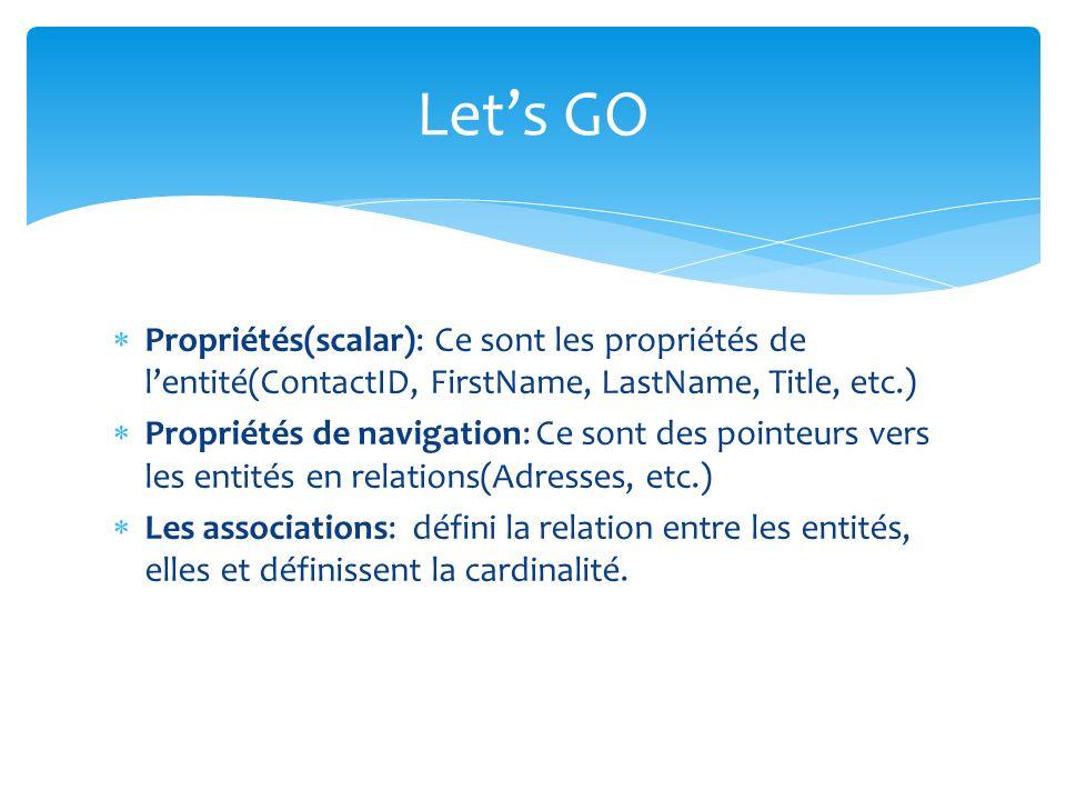 Propriétés(scalar): Ce sont les propriétés de lentité(ContactID, FirstName, LastName, Title, etc.) Propriétés de navigation: Ce sont des pointeurs vers les entités en relations(Adresses, etc.) Les associations: défini la relation entre les entités, elles et définissent la cardinalité.