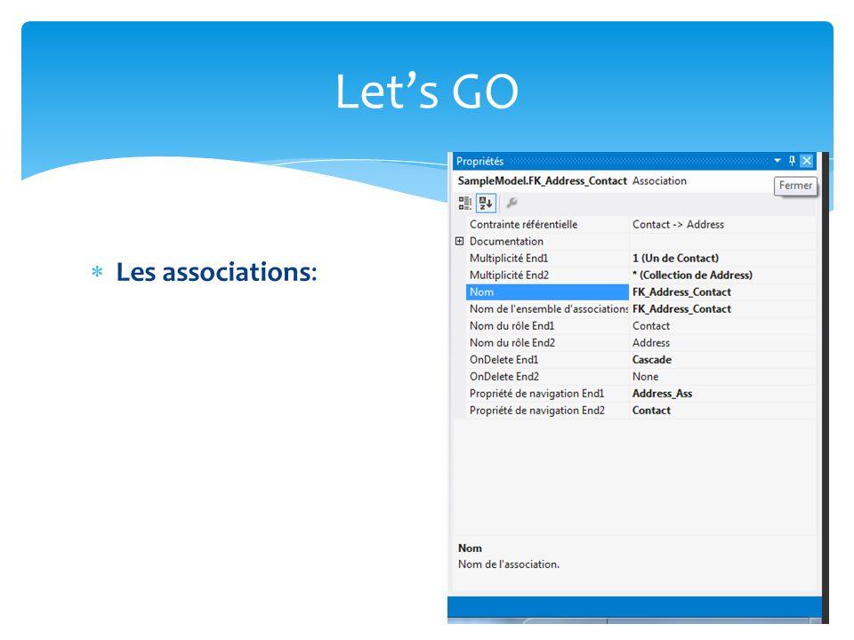 Les associations: Lets GO