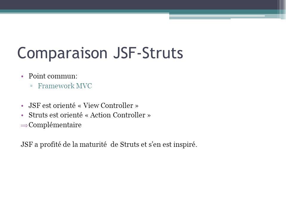 Comparaison JSF-Struts Point commun: Framework MVC JSF est orienté « View Controller » Struts est orienté « Action Controller » Complémentaire JSF a p