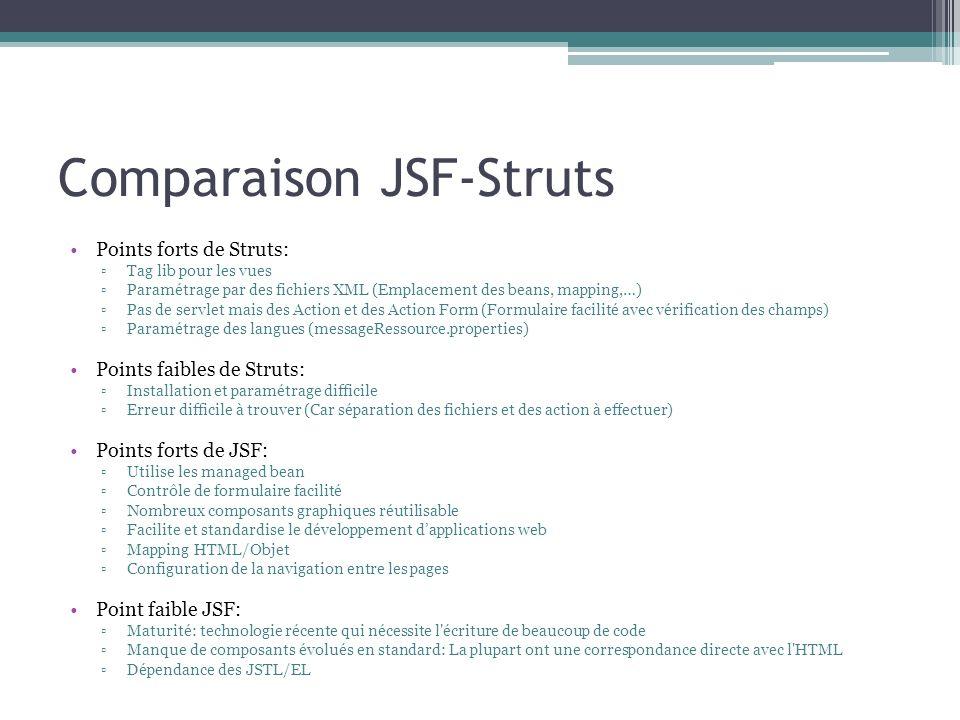 Comparaison JSF-Struts Points forts de Struts: Tag lib pour les vues Paramétrage par des fichiers XML (Emplacement des beans, mapping,…) Pas de servle