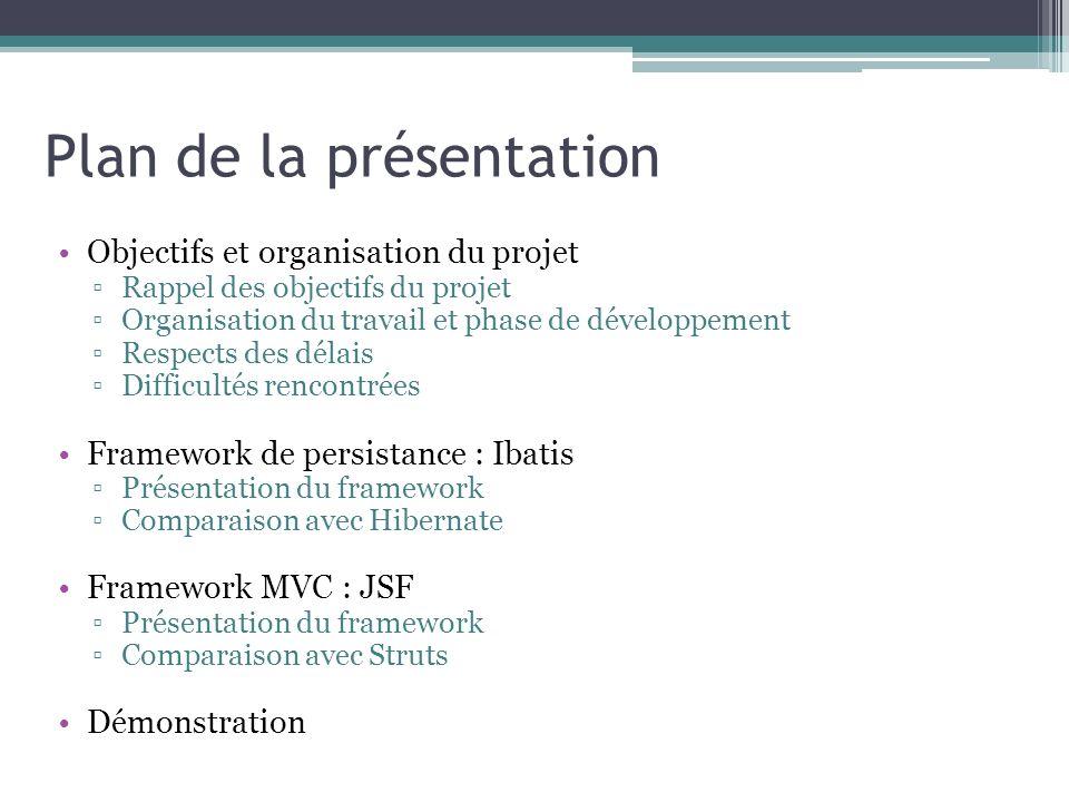 Objectifs et organisation Rappel des objectifs du projet Familiarisation avec deux autres frameworks utilisés en entreprise Réalisation dun forum simple, multi sujets, messages, utilisateurs (simple et administrateur) Organisation du travail Répartition des tâches en phase de conception et études de frameworks (Modélisation UML, MCD, études de linstallation des frameworks) Répartition des tâches pour la phase de développement/test Mise en place dun SVN (SourceForge) et dun Googlegroup Respects du planning Respecté en phase de conception et en début de développement Chevauchement de la phase de tests avec la fin du développement Difficultés rencontrées Appréhension difficiles des frameworks Choix des limites de réalisation (mp, stats, épingler des sujets, ban, …)