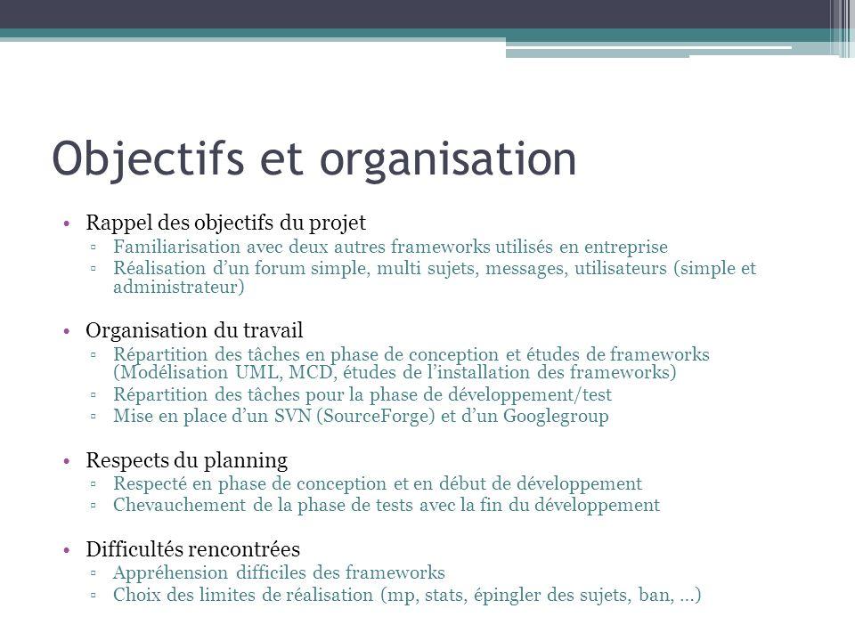 Objectifs et organisation Rappel des objectifs du projet Familiarisation avec deux autres frameworks utilisés en entreprise Réalisation dun forum simp