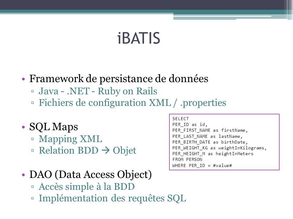iBATIS Framework de persistance de données Java -.NET - Ruby on Rails Fichiers de configuration XML /.properties SQL Maps Mapping XML Relation BDD Obj