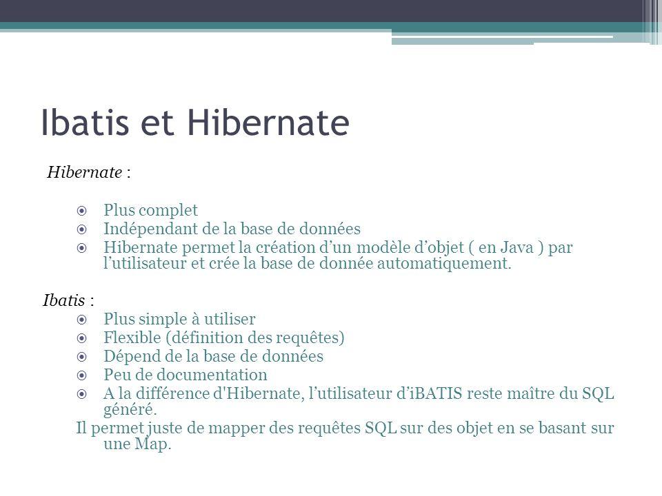 Ibatis et Hibernate Hibernate : Plus complet Indépendant de la base de données Hibernate permet la création dun modèle dobjet ( en Java ) par lutilisa