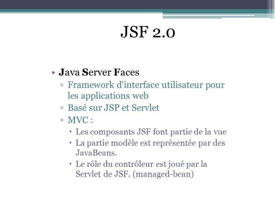 Java Server Faces Framework d'interface utilisateur pour les applications web Basé sur JSP et Servlet MVC : Les composants JSF font partie de la vue L
