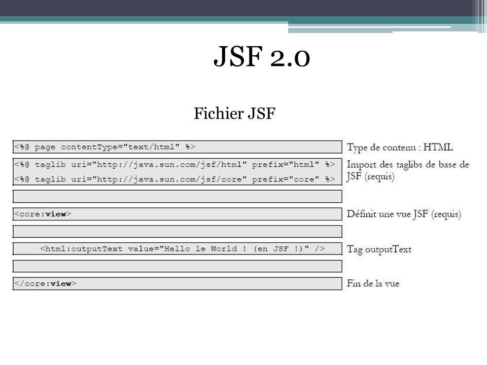 Fichier JSF JSF 2.0
