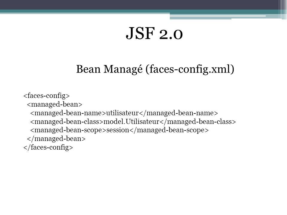 Règles de navigation (faces-config.xml) JSF 2.0 /formulaire.jsp Ok /ok.jsp Erreur /erreur.jsp