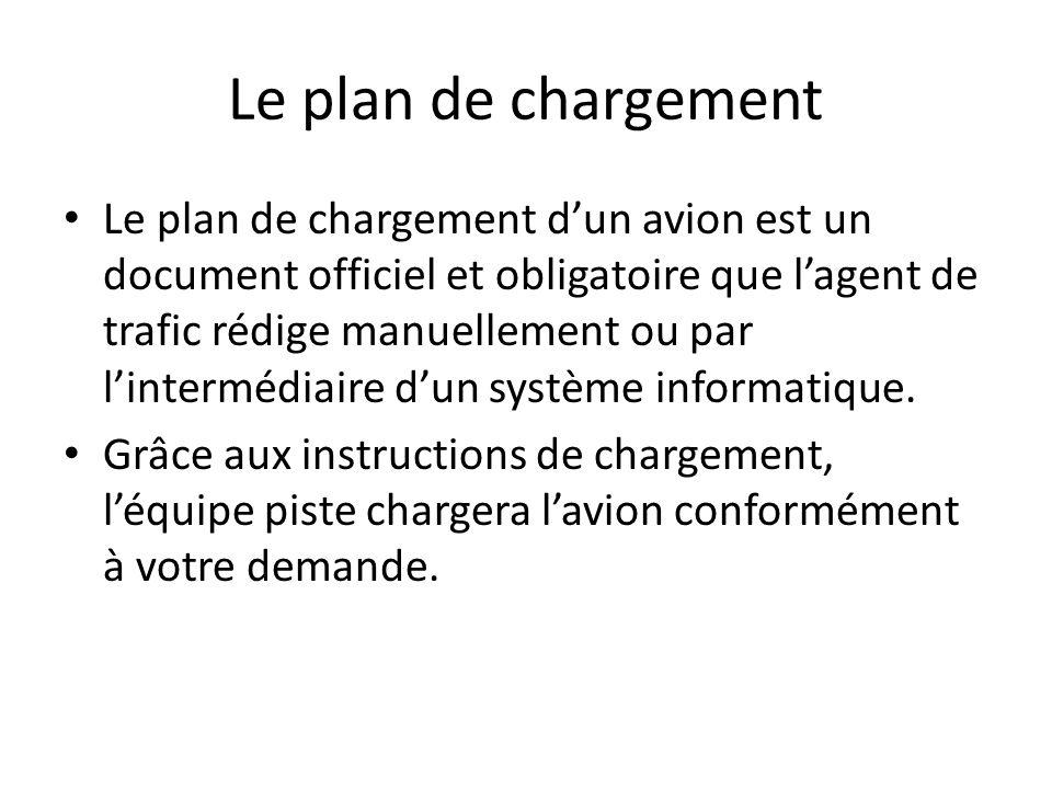 Le plan de chargement Le plan de chargement dun avion est un document officiel et obligatoire que lagent de trafic rédige manuellement ou par lintermédiaire dun système informatique.
