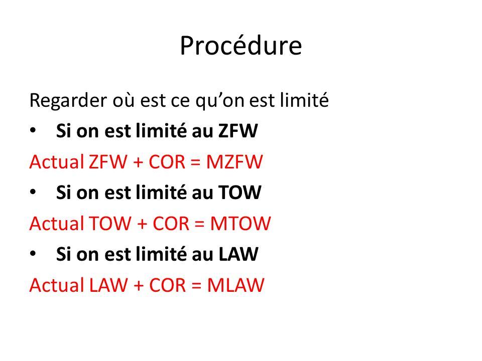 Procédure Regarder où est ce quon est limité Si on est limité au ZFW Actual ZFW + COR = MZFW Si on est limité au TOW Actual TOW + COR = MTOW Si on est limité au LAW Actual LAW + COR = MLAW