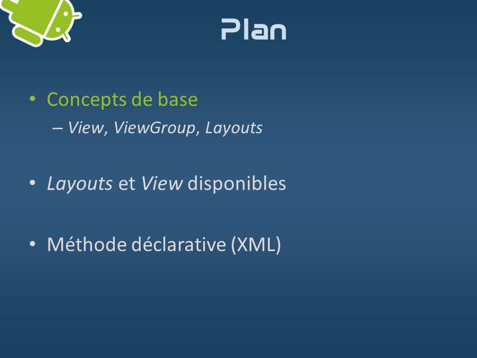Concepts de base Patron de conception composite View: élément dinterface graphique de base (bouton, champ de texte, …) ViewGroup: élément dinterface graphique composite, contient dautres View