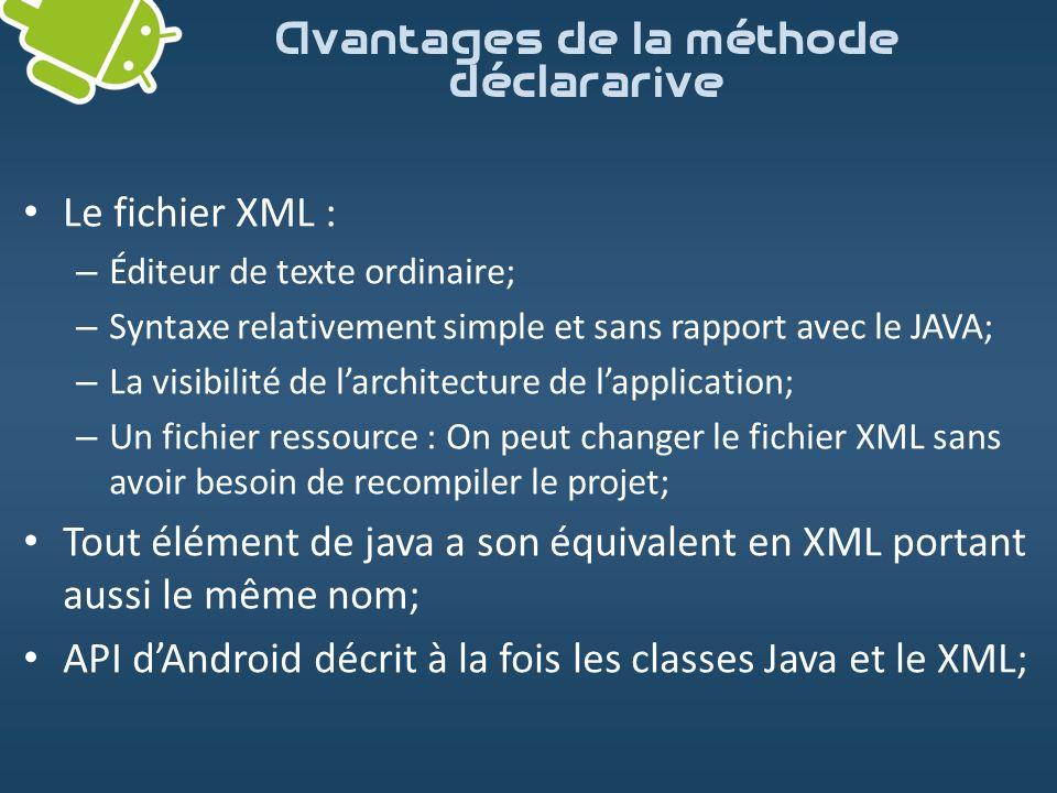 Le fichier XML : – Éditeur de texte ordinaire; – Syntaxe relativement simple et sans rapport avec le JAVA; – La visibilité de larchitecture de lapplic