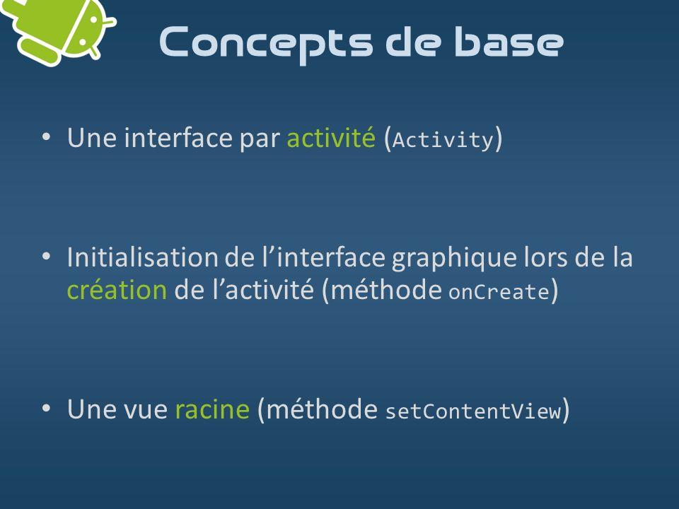 Une interface par activité ( Activity ) Initialisation de linterface graphique lors de la création de lactivité (méthode onCreate ) Une vue racine (mé