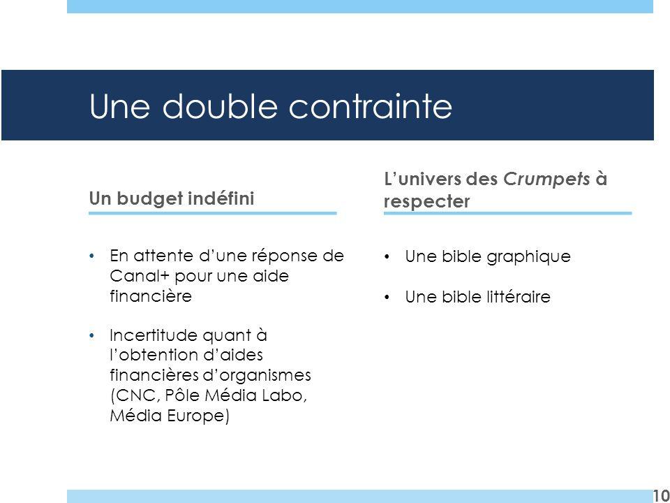 Une double contrainte Un budget indéfini En attente dune réponse de Canal+ pour une aide financière Incertitude quant à lobtention daides financières