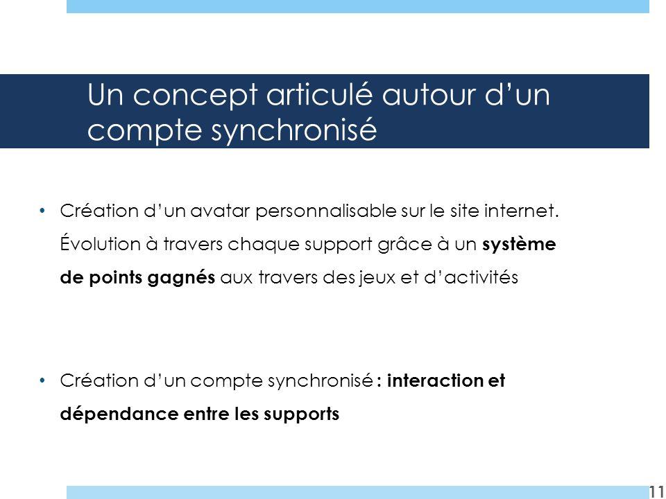 Un concept articulé autour dun compte synchronisé Création dun avatar personnalisable sur le site internet. Évolution à travers chaque support grâce à