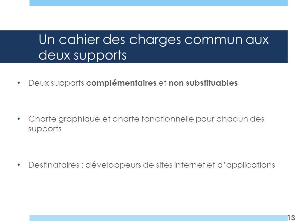 Un cahier des charges commun aux deux supports Deux supports complémentaires et non substituables Charte graphique et charte fonctionnelle pour chacun