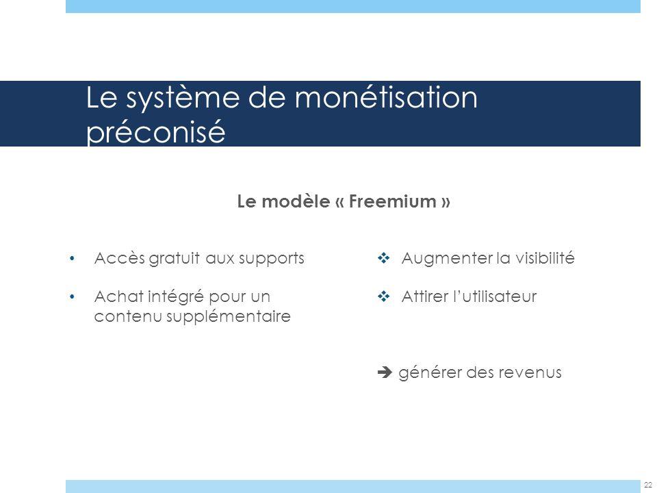 Le système de monétisation préconisé Accès gratuit aux supports Achat intégré pour un contenu supplémentaire Augmenter la visibilité Attirer lutilisat