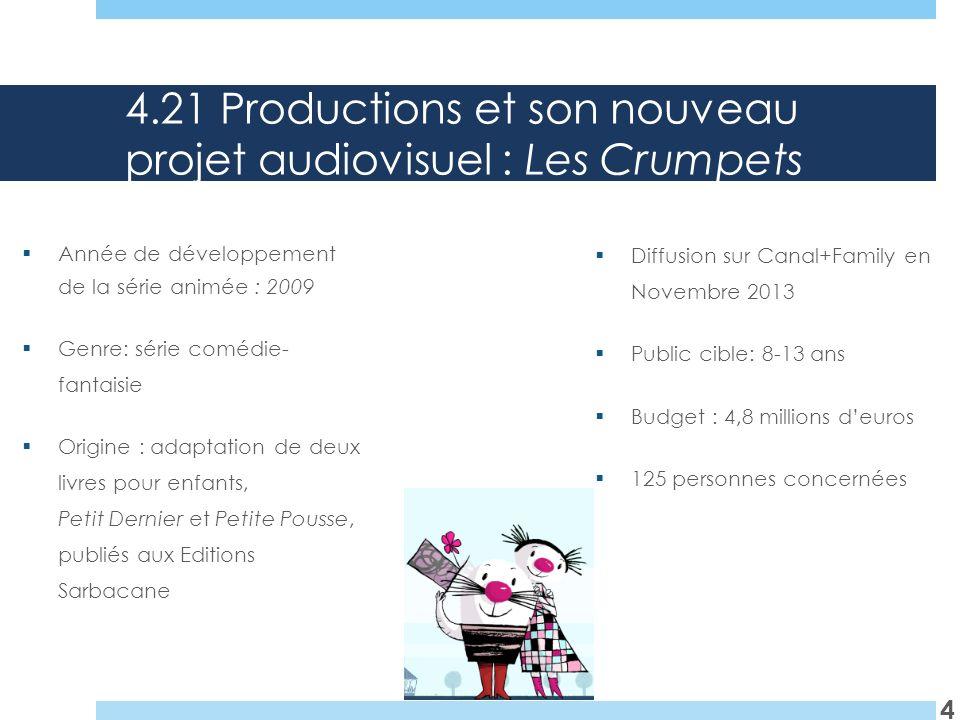 4.21 Productions et son nouveau projet audiovisuel : Les Crumpets Année de développement de la série animée : 2009 Genre: série comédie- fantaisie Ori