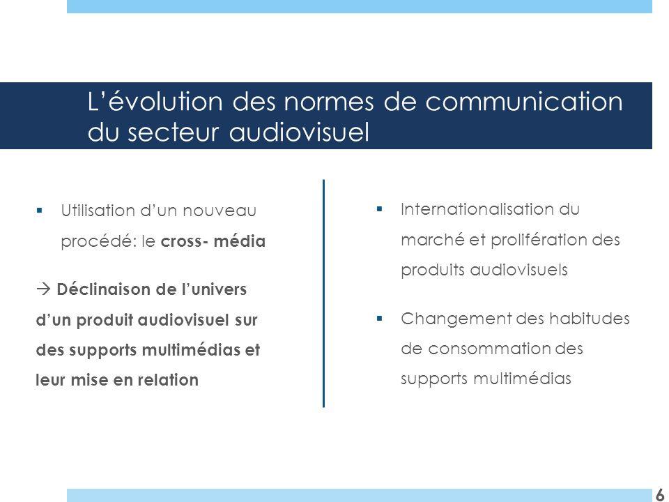 Lévolution des normes de communication du secteur audiovisuel 6 Internationalisation du marché et prolifération des produits audiovisuels Changement d