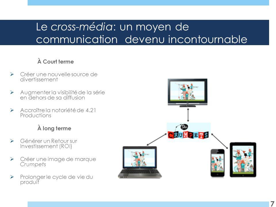 Le cross-média: un moyen de communication devenu incontournable À Court terme Créer une nouvelle source de divertissement Augmenter la visibilité de l