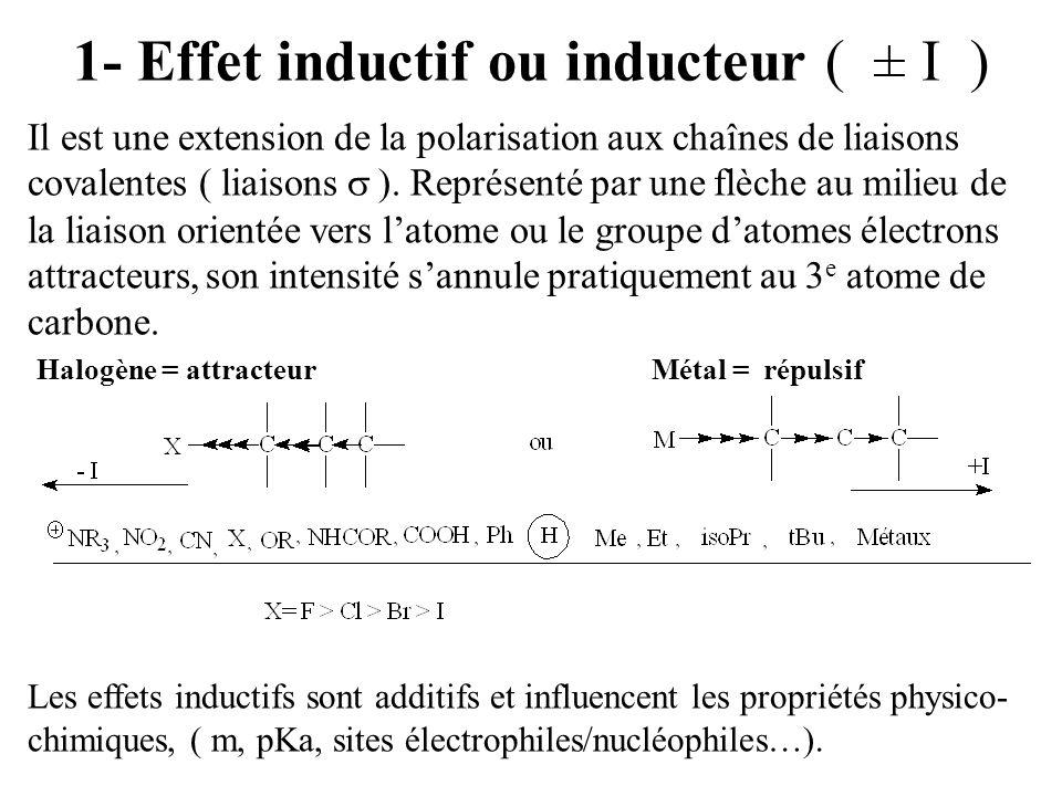1- Effet inductif ou inducteur ( ± I ) Il est une extension de la polarisation aux chaînes de liaisons covalentes ( liaisons ). Représenté par une flè