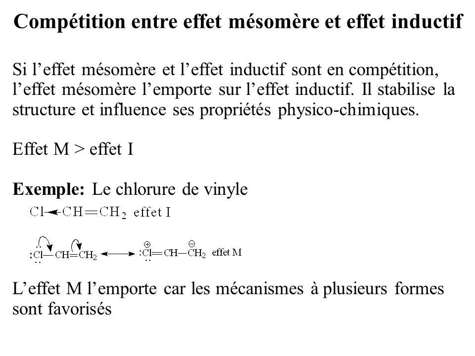 Compétition entre effet mésomère et effet inductif Si leffet mésomère et leffet inductif sont en compétition, leffet mésomère lemporte sur leffet indu