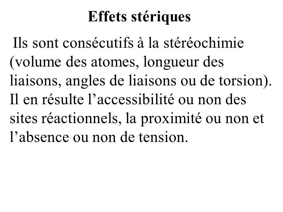Effets stériques Ils sont consécutifs à la stéréochimie (volume des atomes, longueur des liaisons, angles de liaisons ou de torsion). Il en résulte la