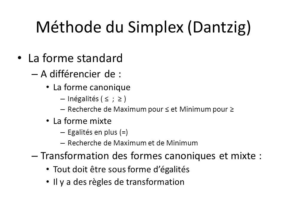 Méthode du Simplex (Dantzig) La forme standard – A différencier de : La forme canonique – Inégalités ( ; ) – Recherche de Maximum pour et Minimum pour