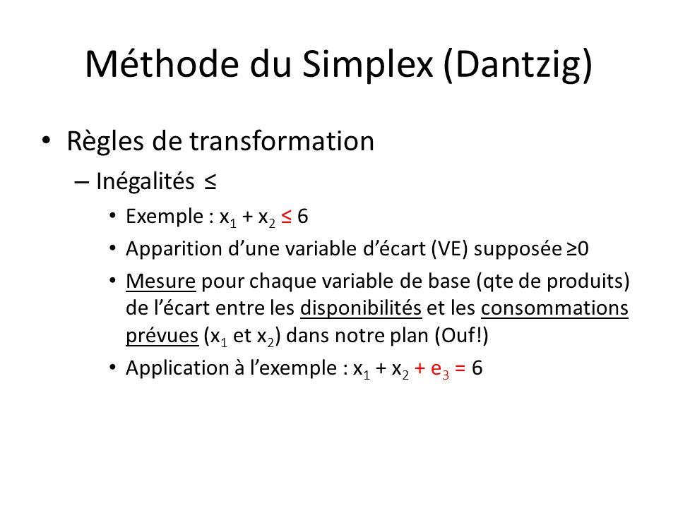 Méthode du Simplex (Dantzig) Règles de transformation – Inégalités Exemple : x 1 + x 2 6 Apparition dune variable décart (VE) supposée 0 Mesure pour c