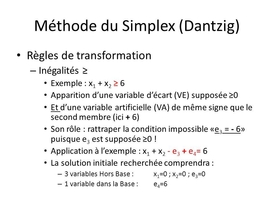 Méthode du Simplex (Dantzig) Règles de transformation – Inégalités Exemple : x 1 + x 2 6 Apparition dune variable décart (VE) supposée 0 Et dune varia