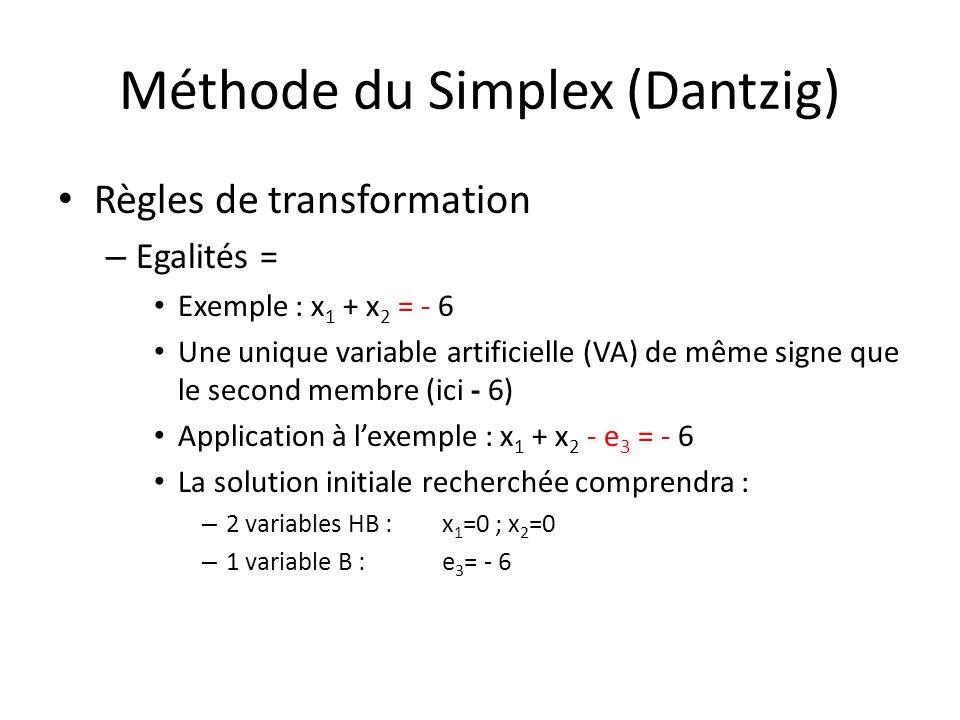 Méthode du Simplex (Dantzig) Règles de transformation – Egalités = Exemple : x 1 + x 2 = - 6 Une unique variable artificielle (VA) de même signe que l