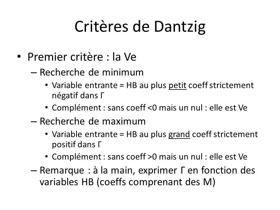 Critères de Dantzig Premier critère : la Ve – Recherche de minimum Variable entrante = HB au plus petit coeff strictement négatif dans Γ Complément :