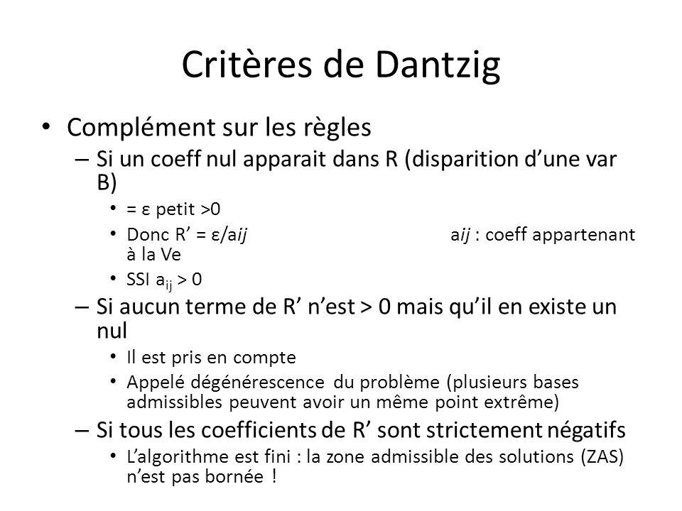Critères de Dantzig Complément sur les règles – Si un coeff nul apparait dans R (disparition dune var B) = ε petit >0 Donc R = ε/aijaij : coeff appart