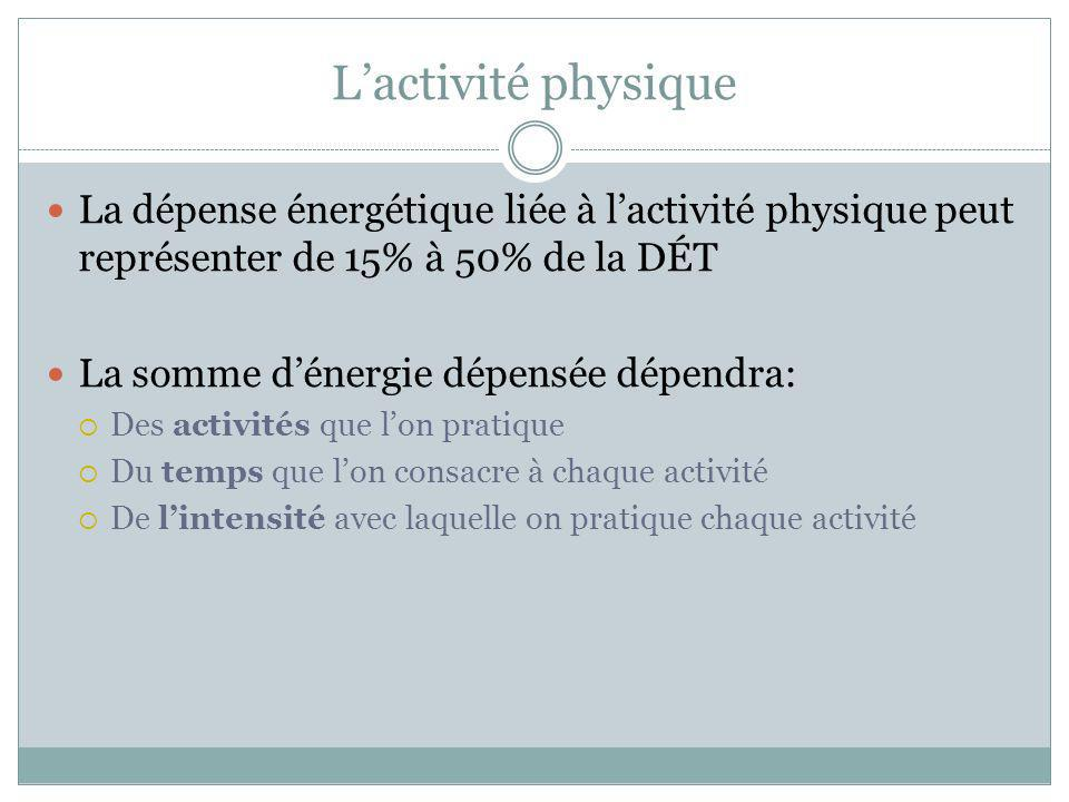 Lactivité physique La dépense énergétique liée à lactivité physique peut représenter de 15% à 50% de la DÉT La somme dénergie dépensée dépendra: Des a