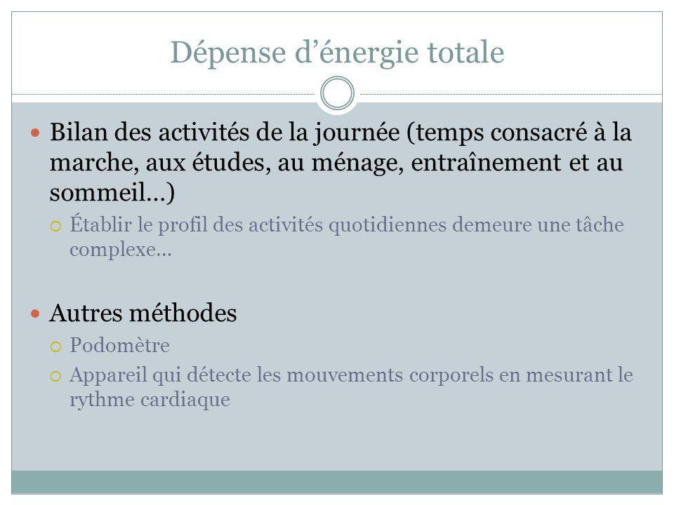 Dépense dénergie totale Bilan des activités de la journée (temps consacré à la marche, aux études, au ménage, entraînement et au sommeil…) Établir le