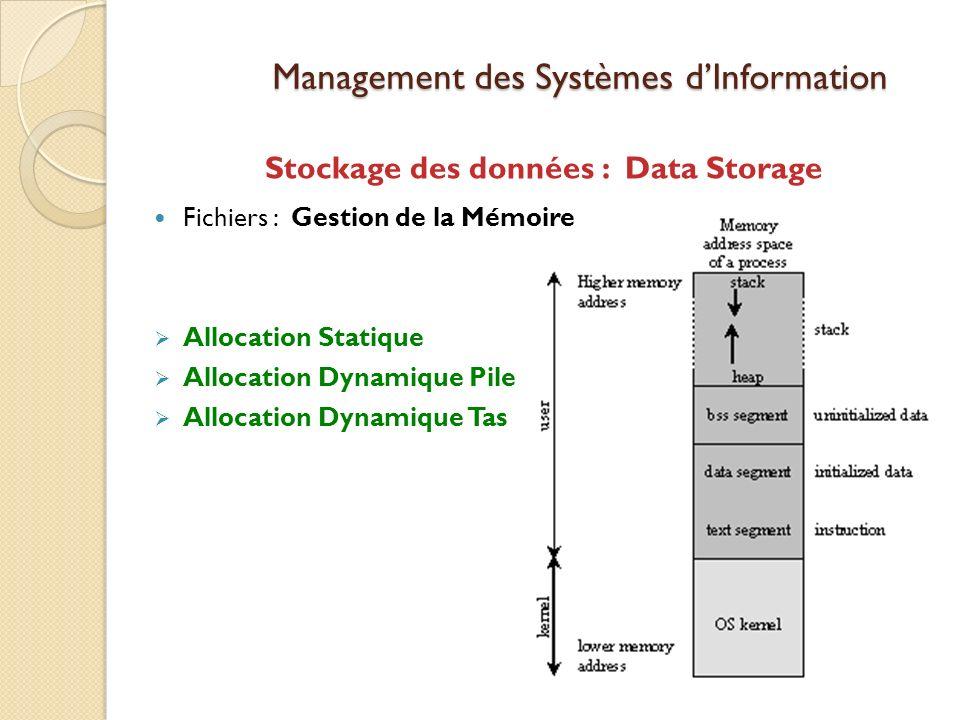Management des Systèmes dInformation Stockage des données : Data Storage Fichiers : Gestion de la Mémoire Allocation Statique Allocation Dynamique Pile Allocation Dynamique Tas